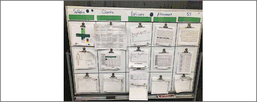 Process Technology innovates with virtual gemba